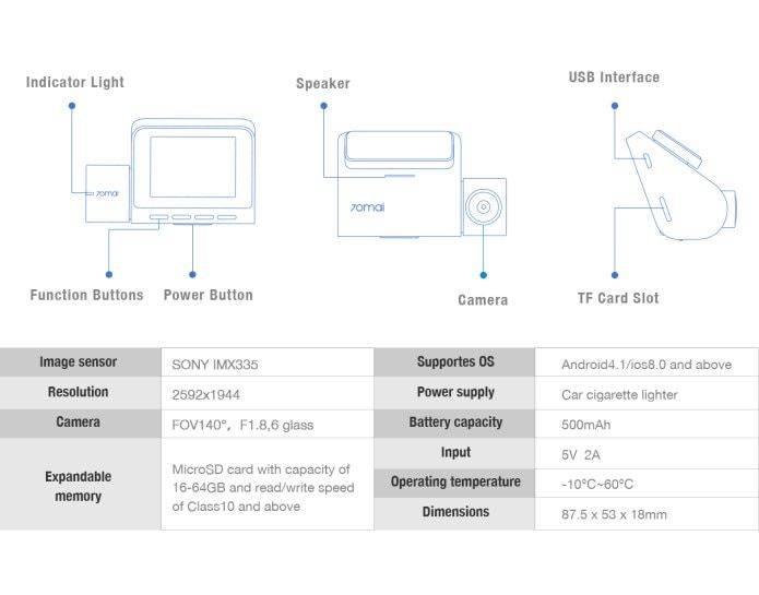 70mai Dash Cam Pro Araç İçi Dash Kamera